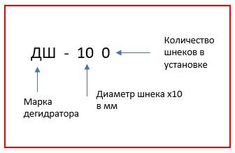 Шнековый дегидратор